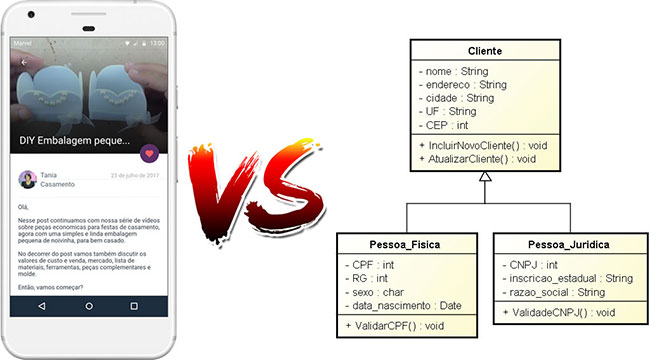 Protótipo vs Diagramas de classe