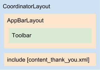 Diagrama do layout activity_thank_you.xml