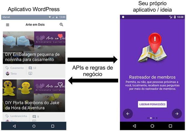 App WordPress e App Android específico de domínio