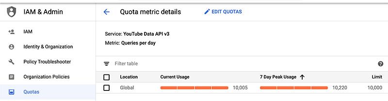 Console Google Dev para quotas diárias da YouTube Data API v3