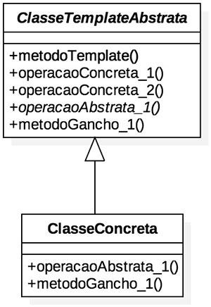 Diagrama de uma variação do padrão de projeto Template Method