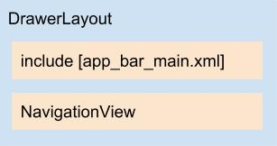 Diagrama do layout activity_main.xml