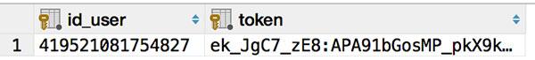 Dados de acesso de usuário na tabela ba_token