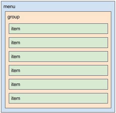 Diagrama do menu activity_main_drawer.xml