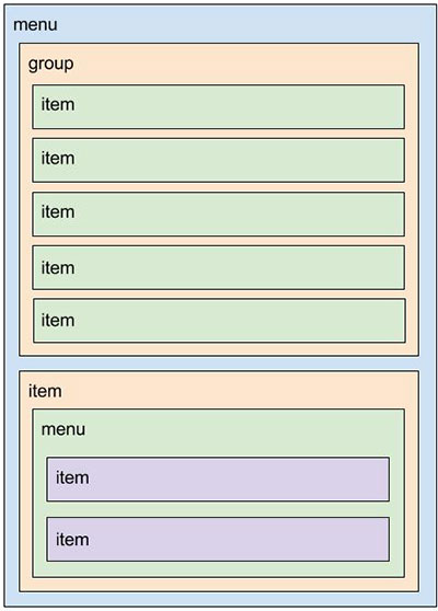 Diagrama do menu activity_pokemons_drawer.xml