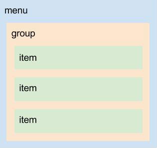 Diagrama do menu activity_main_drawer.xml