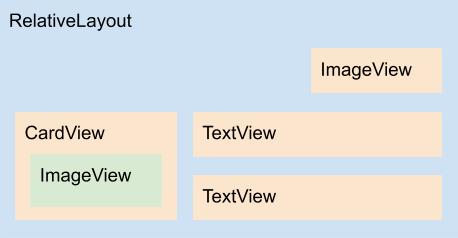 Diagrama do layout top_signature.xml