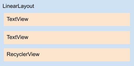 Diagrama do layout fragment_framework_list.xml