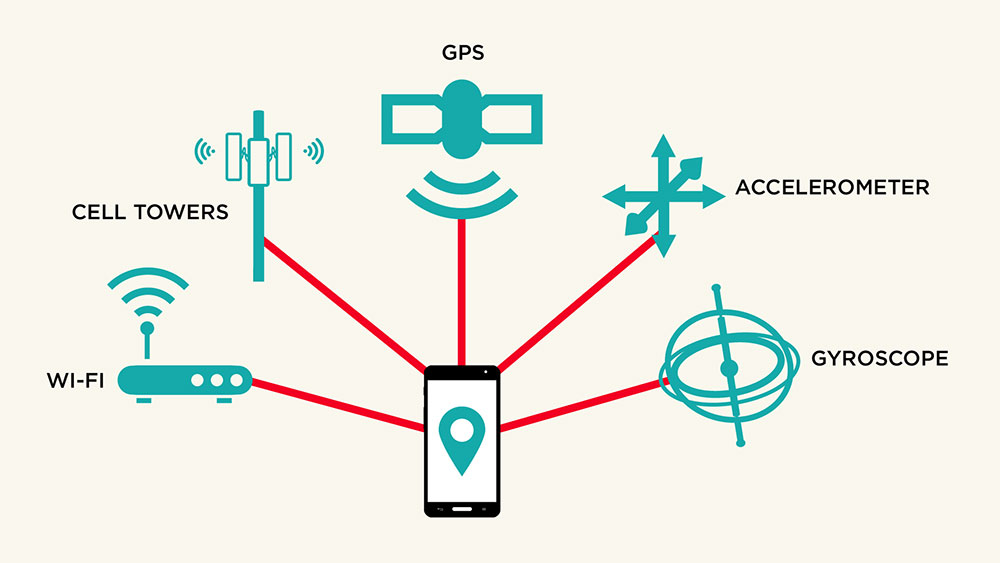 Diferentes tipos de provedores na Location API Android