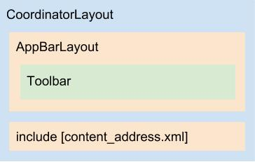 Diagrama do layout app_bar_address.xml