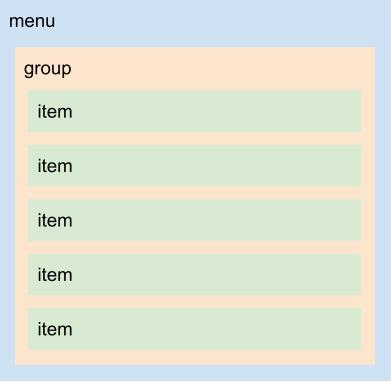 Diagrama do menu activity_address_drawer.xml
