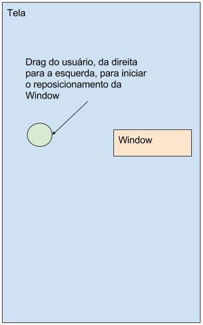 Diagrama do arrastar da direita para a esquerda
