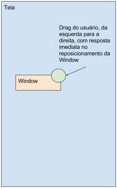 Diagrama representando o arrastar vindo da esquerda