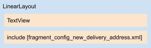 Diagrama do layout fragment_config_update_delivery_address.xml