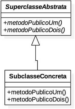 Diagrama de projeto sem o uso do padrão de projeto Objeto Nulo