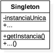 Diagrama do padrão de projeto Singleton