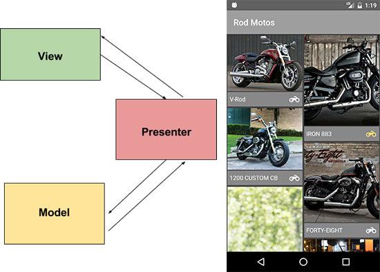 Aplicativo Android com o padrão MVP