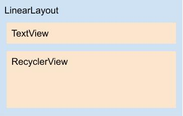 Diagrama do layout content_account_settings.xml