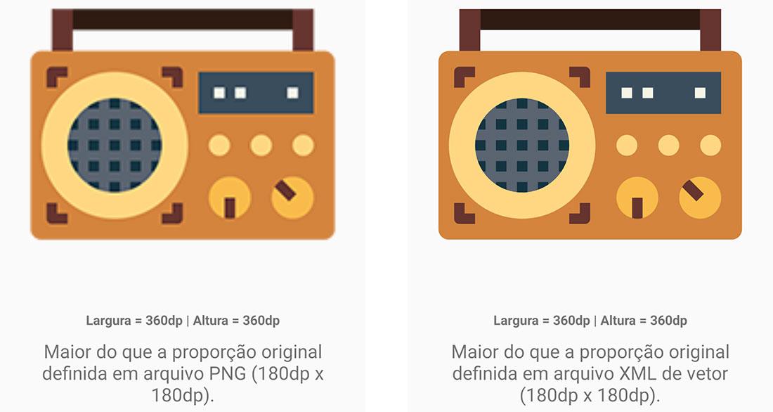 Versão PNG vs Versão vetorial da imagem