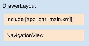 Diagrama do layout activity_main.xml